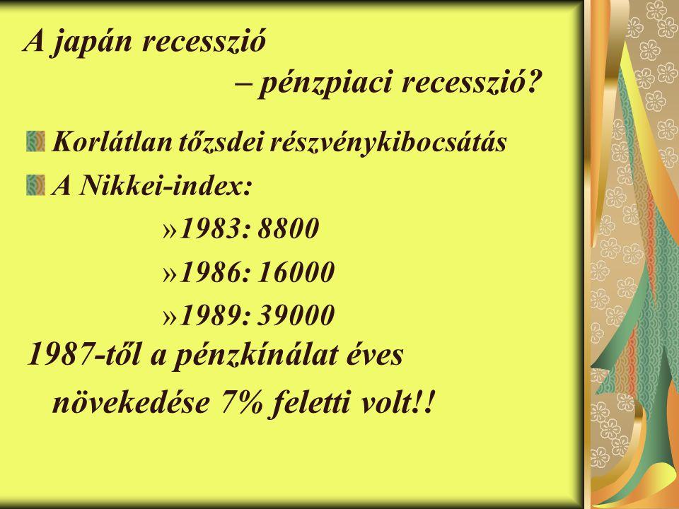 A japán recesszió – pénzpiaci recesszió.
