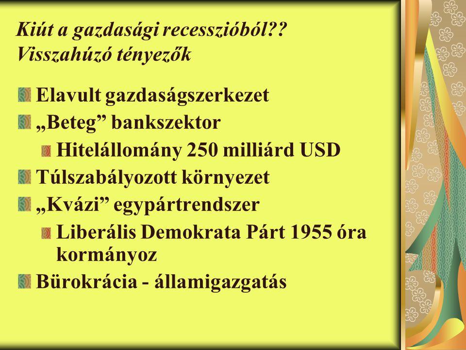 Kiút a gazdasági recesszióból?.