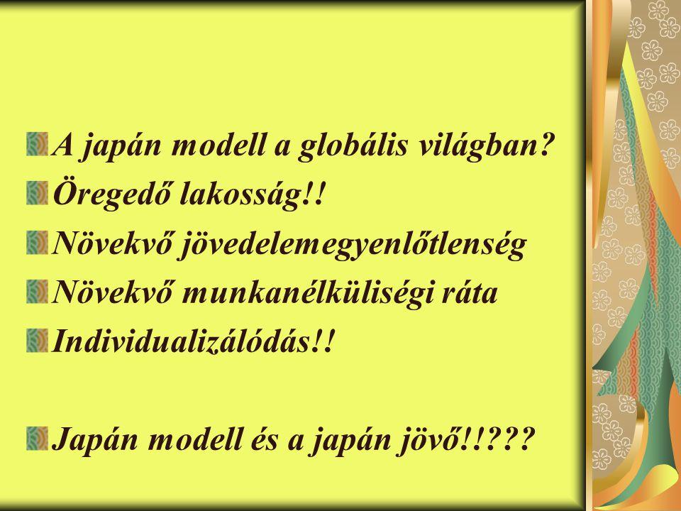 A japán modell a globális világban.Öregedő lakosság!.