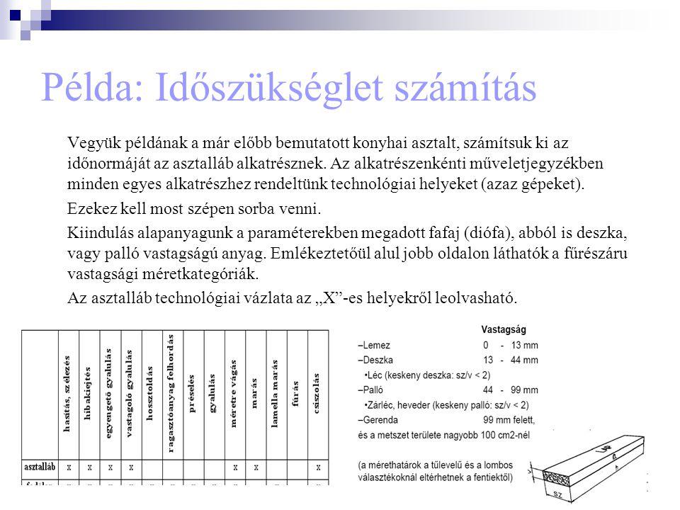 Példa: Időszükséglet számítás Vegyük példának a már előbb bemutatott konyhai asztalt, számítsuk ki az időnormáját az asztalláb alkatrésznek. Az alkatr