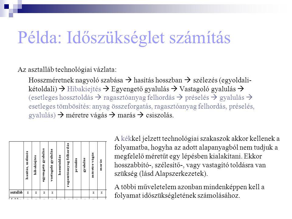 Példa: Időszükséglet számítás Az asztalláb technológiai vázlata: Hosszméretnek nagyoló szabása  hasítás hosszban  szélezés (egyoldali- kétoldali) 
