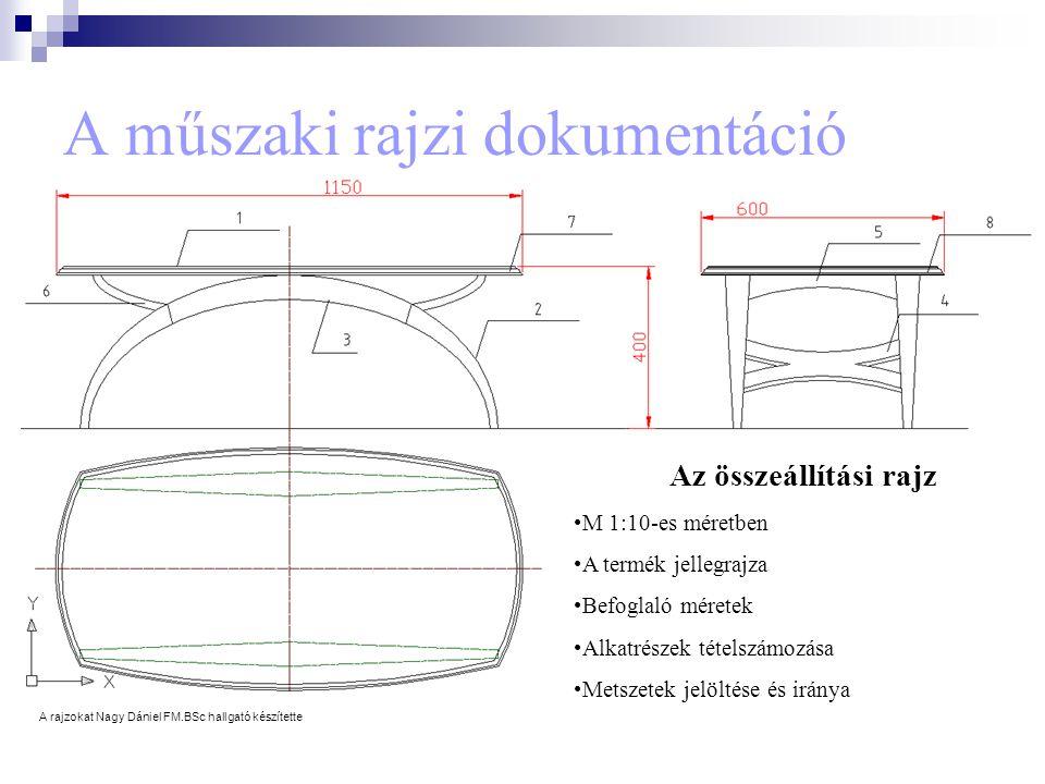 A műszaki rajzi dokumentáció Az összeállítási rajz M 1:10-es méretben A termék jellegrajza Befoglaló méretek Alkatrészek tételszámozása Metszetek jelö
