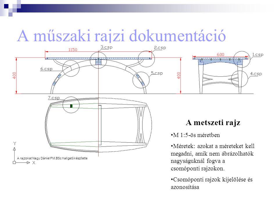 A műszaki rajzi dokumentáció A metszeti rajz M 1:5-ös méretben Méretek: azokat a méreteket kell megadni, amik nem ábrázolhatók nagyságuknál fogva a cs