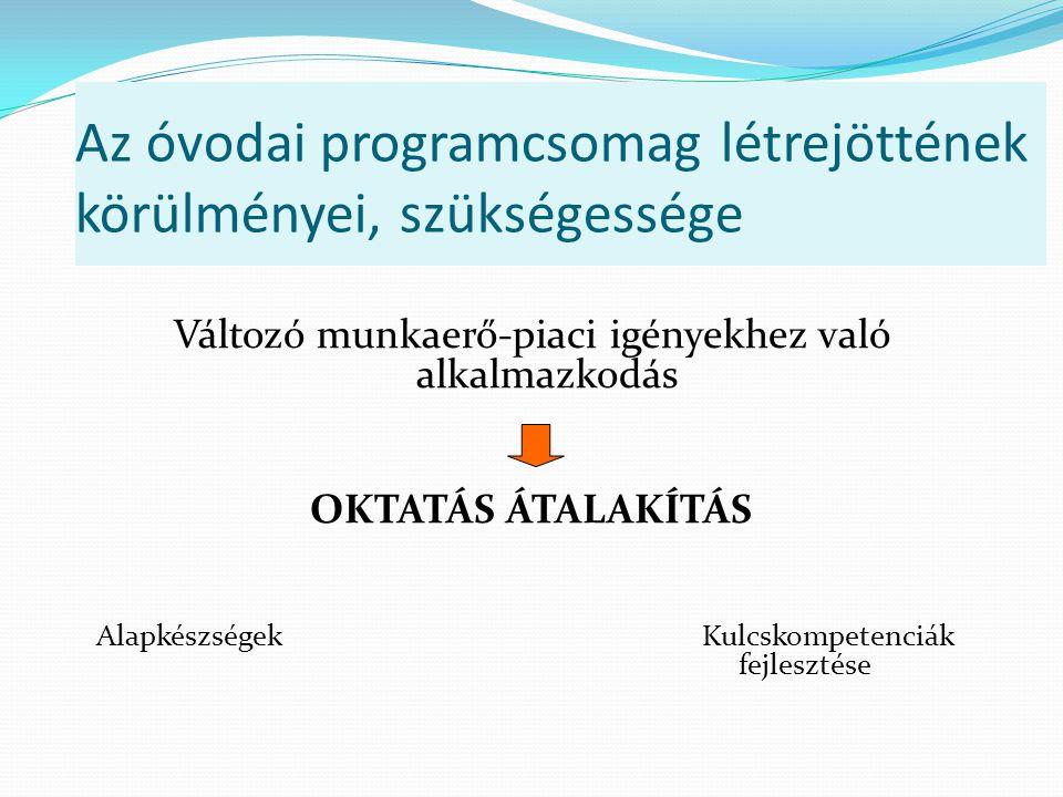 Az óvodai programcsomag létrejöttének körülményei, szükségessége Változó munkaerő-piaci igényekhez való alkalmazkodás OKTATÁS ÁTALAKÍTÁS Alapkészségek
