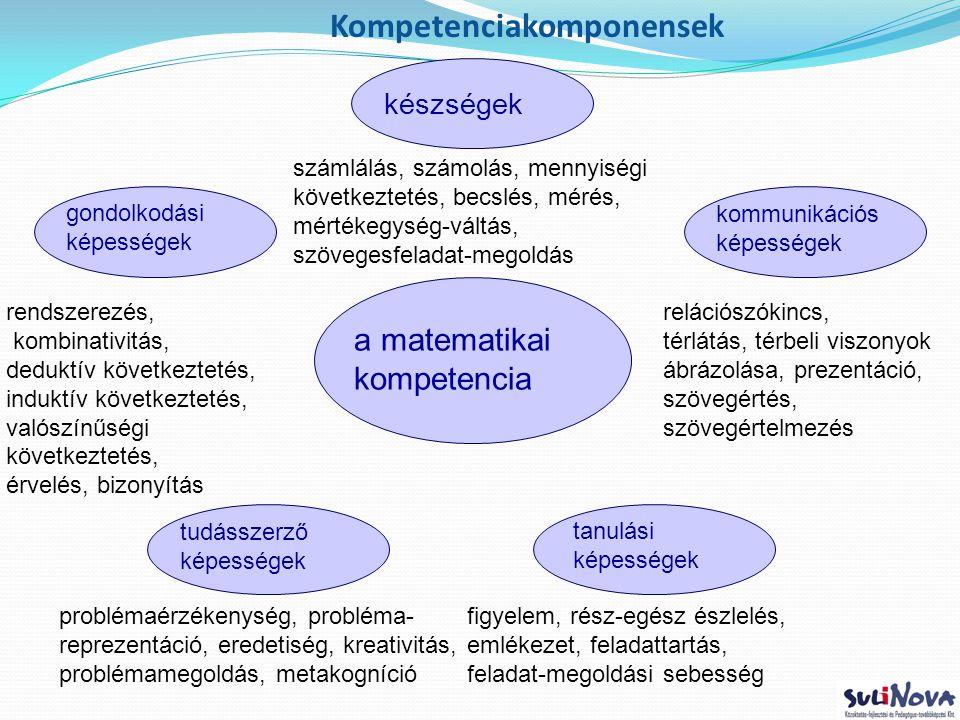 a matematikai kompetencia készségek számlálás, számolás, mennyiségi következtetés, becslés, mérés, mértékegység-váltás, szövegesfeladat-megoldás gondo