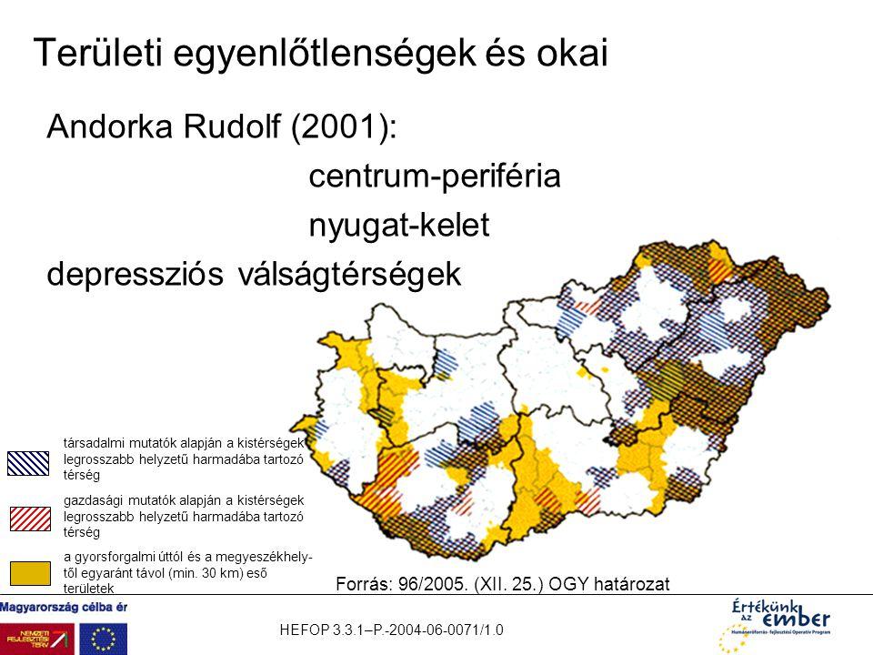 HEFOP 3.3.1–P.-2004-06-0071/1.0 társadalmi mutatók alapján a kistérségek legrosszabb helyzetű harmadába tartozó térség gazdasági mutatók alapján a kis