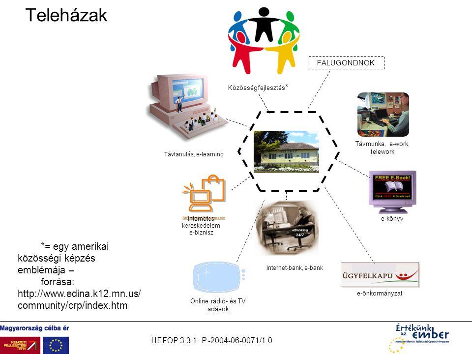 HEFOP 3.3.1–P.-2004-06-0071/1.0 Teleházak Internetes kereskedelem e-biznisz Távtanulás, e-learning FALUGONDNOK Távmunka, e-work, telework e-könyv e-ön
