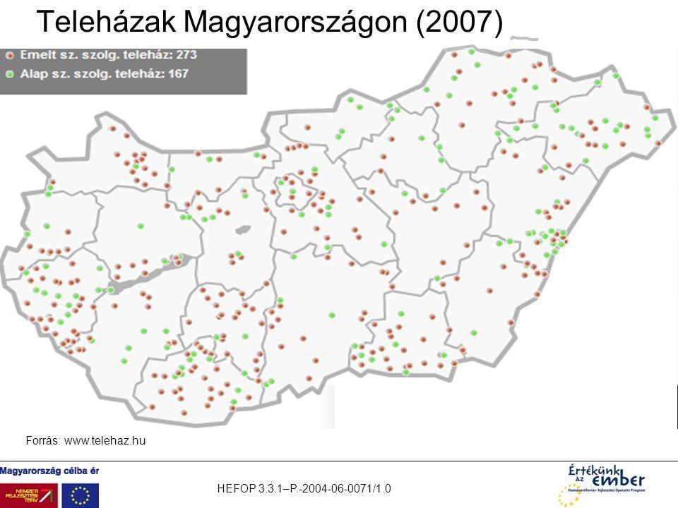 HEFOP 3.3.1–P.-2004-06-0071/1.0 Teleházak Magyarországon (2007) Forrás: www.telehaz.hu