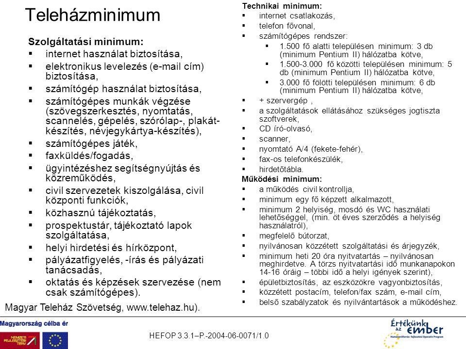 HEFOP 3.3.1–P.-2004-06-0071/1.0 Teleházminimum Szolgáltatási minimum:  internet használat biztosítása,  elektronikus levelezés (e-mail cím) biztosít
