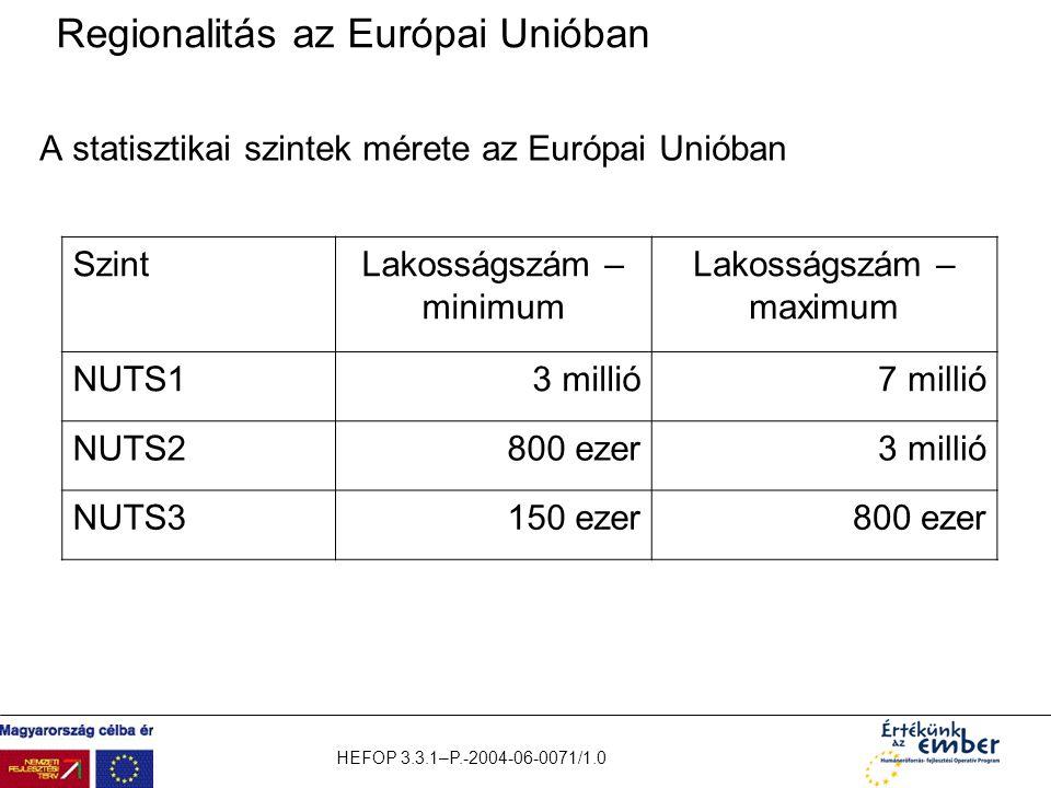 HEFOP 3.3.1–P.-2004-06-0071/1.0 Regionalitás az Európai Unióban A statisztikai szintek mérete az Európai Unióban SzintLakosságszám – minimum Lakosságs
