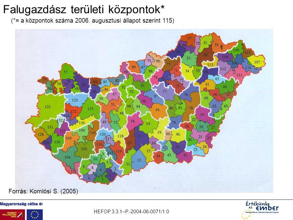 HEFOP 3.3.1–P.-2004-06-0071/1.0 Falugazdász területi központok* (*= a központok száma 2006. augusztusi állapot szerint 115) Forrás: Komlósi S. (2005)