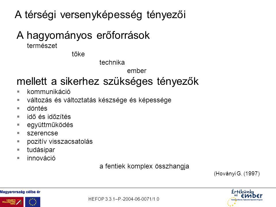 HEFOP 3.3.1–P.-2004-06-0071/1.0 A térségi versenyképesség tényezői A hagyományos erőforrások természet tőke technika ember mellett a sikerhez szüksége