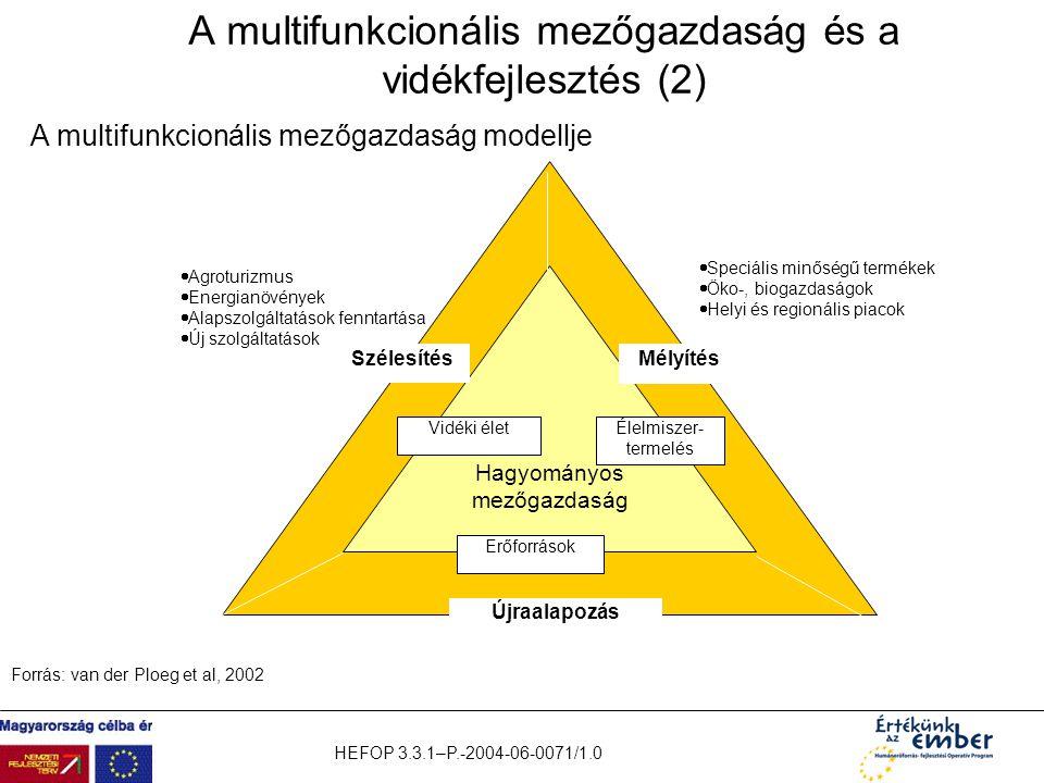 HEFOP 3.3.1–P.-2004-06-0071/1.0  Agroturizmus  Energianövények  Alapszolgáltatások fenntartása  Új szolgáltatások  Speciális minőségű termékek 