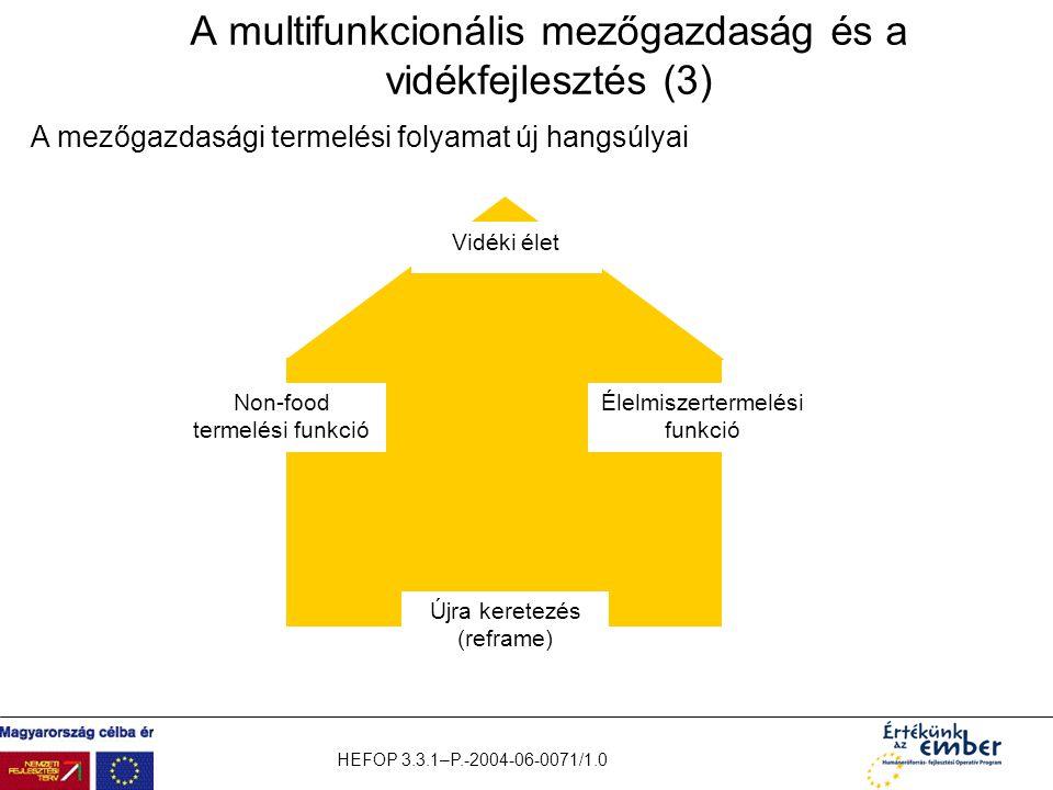 HEFOP 3.3.1–P.-2004-06-0071/1.0 A multifunkcionális mezőgazdaság és a vidékfejlesztés (3) A mezőgazdasági termelési folyamat új hangsúlyai Újra kerete