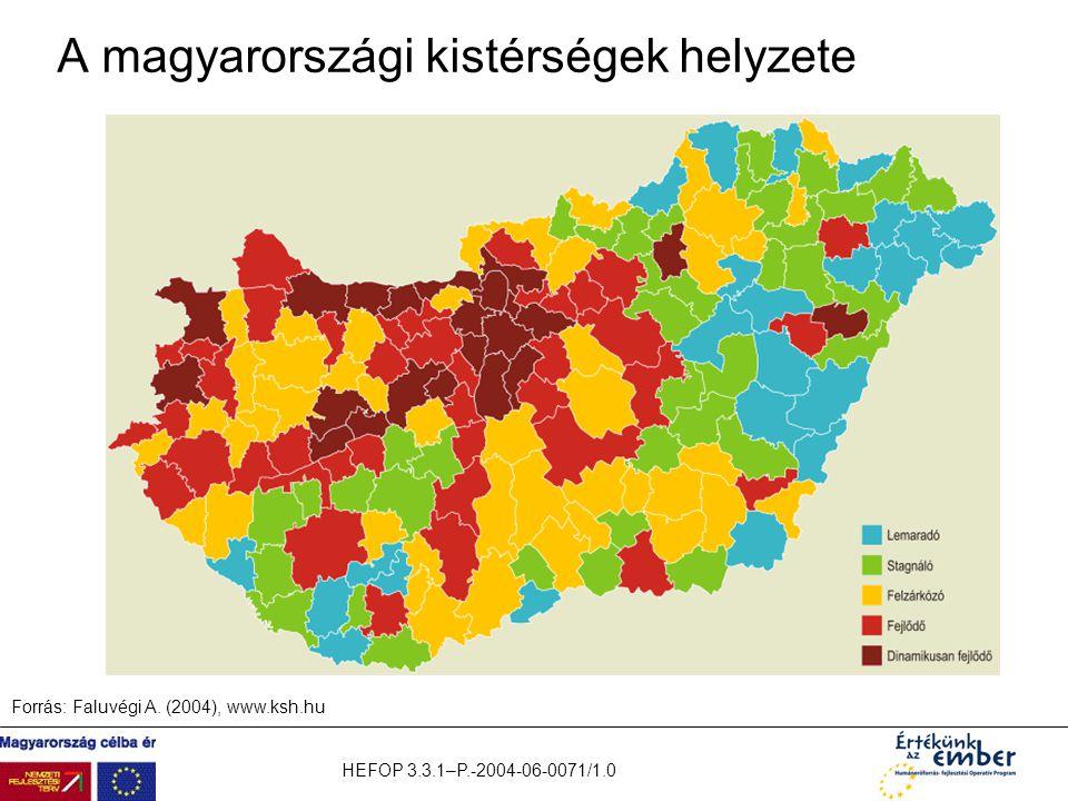HEFOP 3.3.1–P.-2004-06-0071/1.0 A magyarországi kistérségek helyzete Forrás: Faluvégi A. (2004), www.ksh.hu