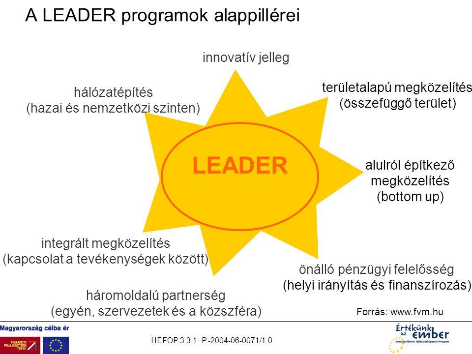 HEFOP 3.3.1–P.-2004-06-0071/1.0 A LEADER programok alappillérei területalapú megközelítés (összefüggő terület) alulról építkező megközelítés (bottom u