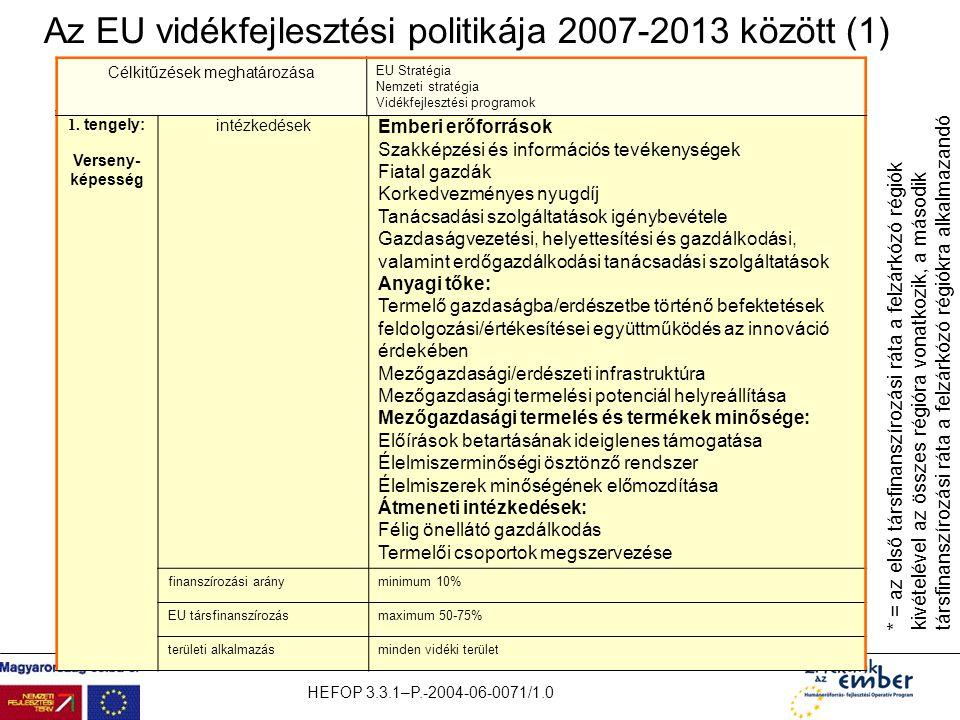 HEFOP 3.3.1–P.-2004-06-0071/1.0 Az EU vidékfejlesztési politikája 2007-2013 között (1) 1. tengely: Verseny- képesség intézkedések Emberi erőforrások S