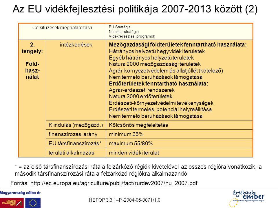 HEFOP 3.3.1–P.-2004-06-0071/1.0 Az EU vidékfejlesztési politikája 2007-2013 között (2) Célkitűzések meghatározása EU Stratégia Nemzeti stratégia Vidék