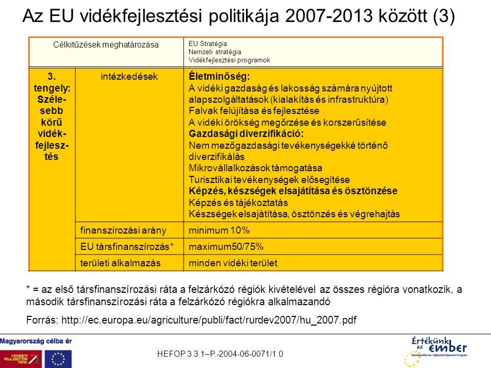 HEFOP 3.3.1–P.-2004-06-0071/1.0 Az EU vidékfejlesztési politikája 2007-2013 között (3) Célkitűzések meghatározása EU Stratégia Nemzeti stratégia Vidék