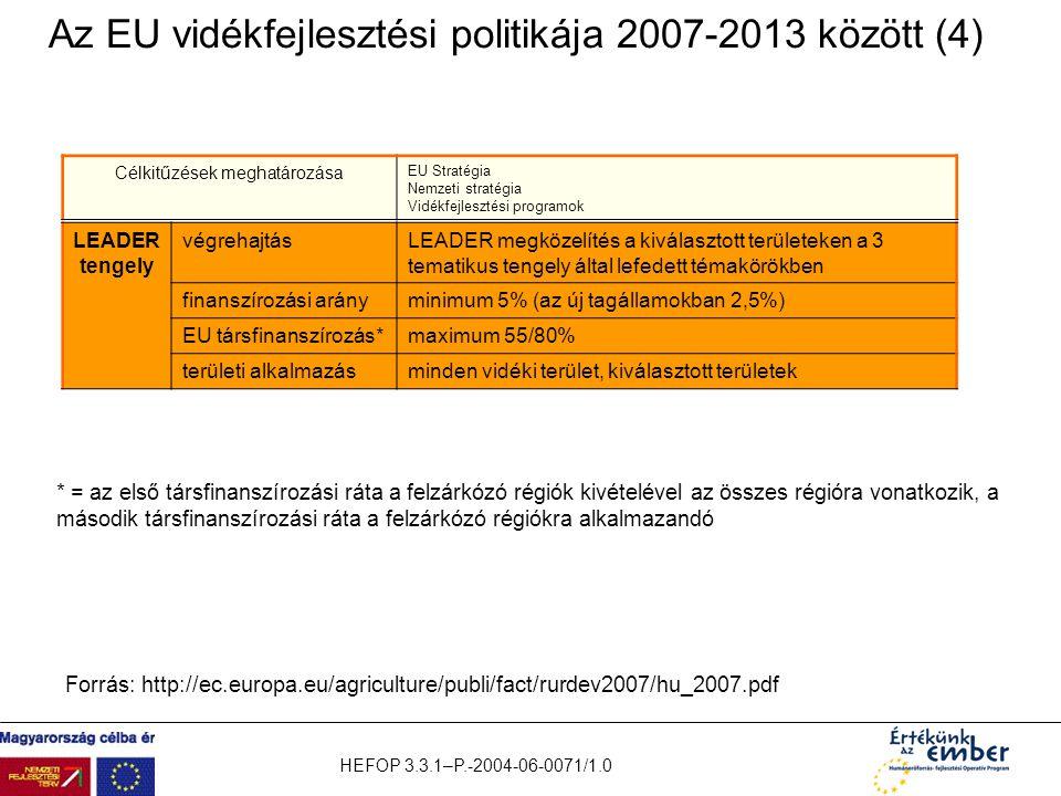 HEFOP 3.3.1–P.-2004-06-0071/1.0 Az EU vidékfejlesztési politikája 2007-2013 között (4) Célkitűzések meghatározása EU Stratégia Nemzeti stratégia Vidék