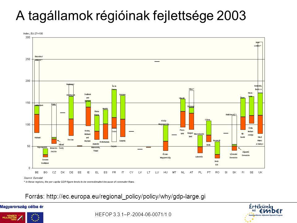 HEFOP 3.3.1–P.-2004-06-0071/1.0 A tagállamok régióinak fejlettsége 2003 Forrás: http://ec.europa.eu/regional_policy/policy/why/gdp-large.gi