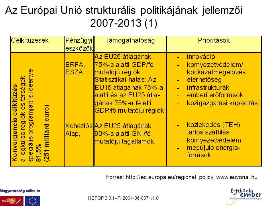 HEFOP 3.3.1–P.-2004-06-0071/1.0 Az Európai Unió strukturális politikájának jellemzői 2007-2013 (1) Forrás: http://ec.europa.eu/regional_policy, www.eu