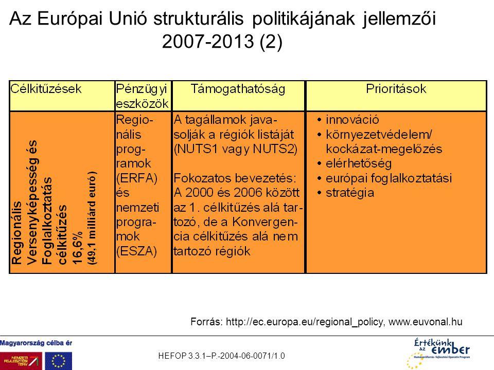 HEFOP 3.3.1–P.-2004-06-0071/1.0 Az Európai Unió strukturális politikájának jellemzői 2007-2013 (2) Forrás: http://ec.europa.eu/regional_policy, www.eu
