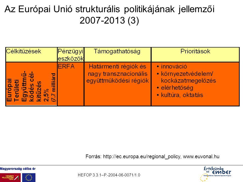 HEFOP 3.3.1–P.-2004-06-0071/1.0 Az Európai Unió strukturális politikájának jellemzői 2007-2013 (3) Forrás: http://ec.europa.eu/regional_policy, www.eu