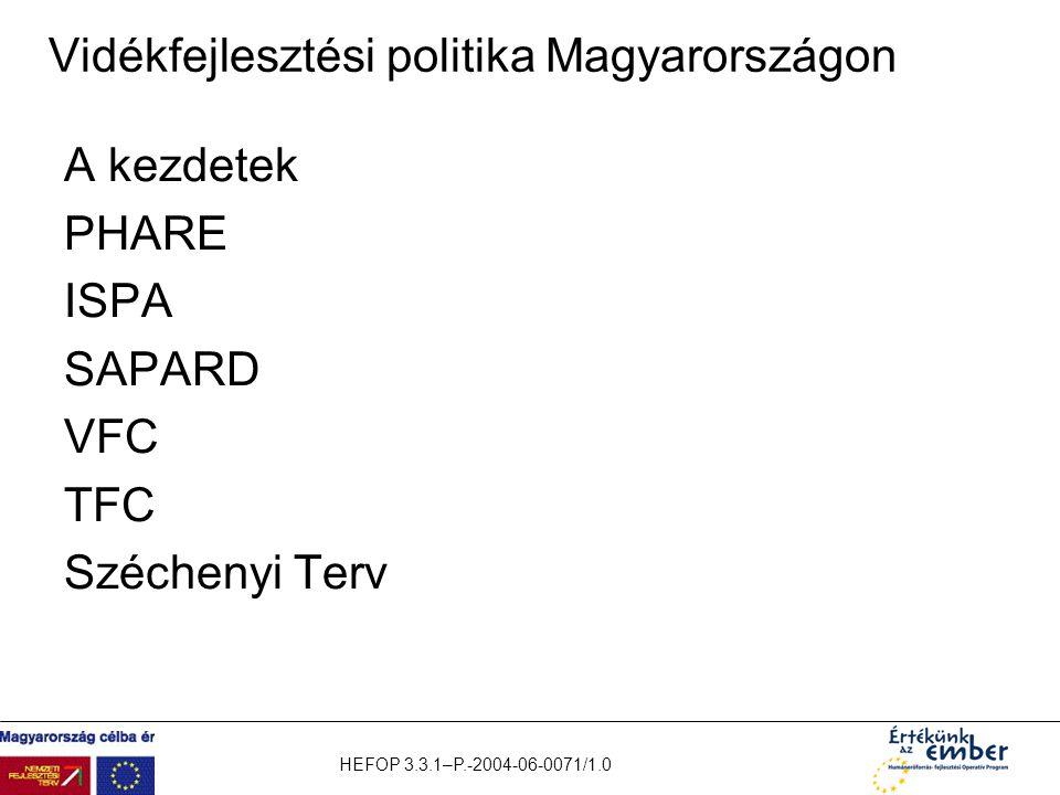 HEFOP 3.3.1–P.-2004-06-0071/1.0 Vidékfejlesztési politika Magyarországon A kezdetek PHARE ISPA SAPARD VFC TFC Széchenyi Terv