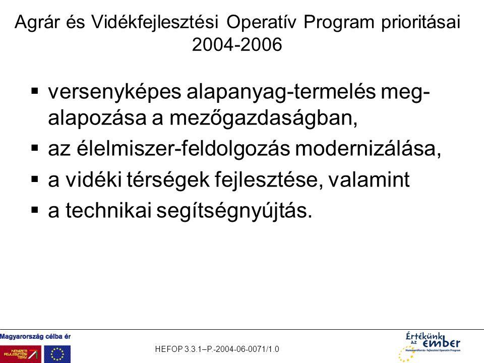 HEFOP 3.3.1–P.-2004-06-0071/1.0 Agrár és Vidékfejlesztési Operatív Program prioritásai 2004-2006  versenyképes alapanyag-termelés meg- alapozása a me