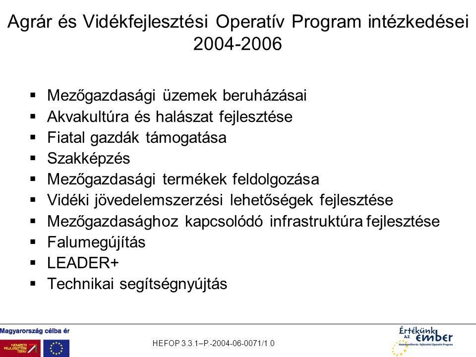 HEFOP 3.3.1–P.-2004-06-0071/1.0 Agrár és Vidékfejlesztési Operatív Program intézkedései 2004-2006  Mezőgazdasági üzemek beruházásai  Akvakultúra és
