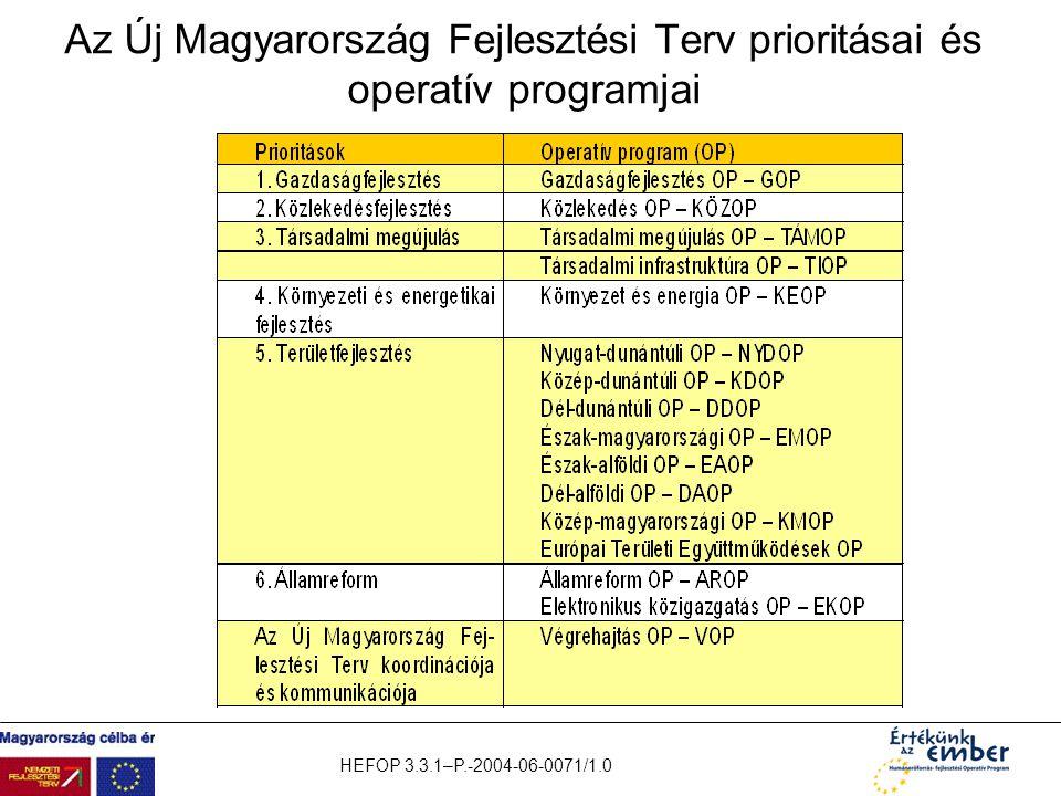 HEFOP 3.3.1–P.-2004-06-0071/1.0 Az Új Magyarország Fejlesztési Terv prioritásai és operatív programjai