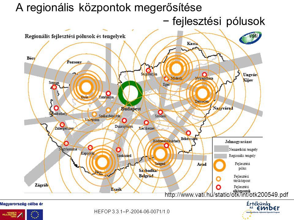 HEFOP 3.3.1–P.-2004-06-0071/1.0 A regionális központok megerősítése − fejlesztési pólusok http://www.vati.hu/static/otk/int/otk200549.pdf