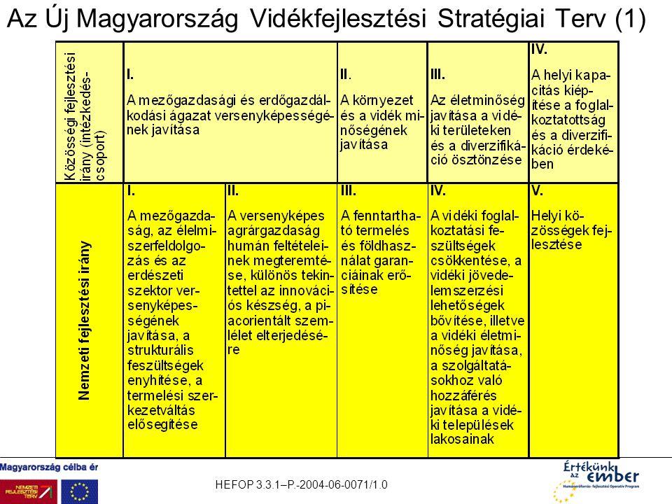 HEFOP 3.3.1–P.-2004-06-0071/1.0 Az Új Magyarország Vidékfejlesztési Stratégiai Terv (1)
