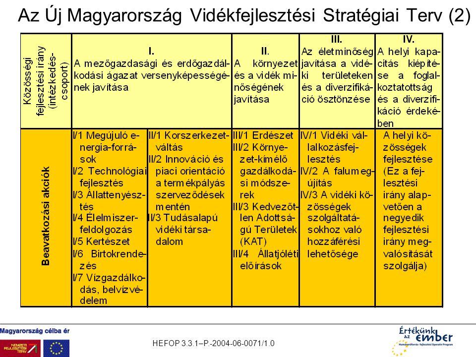 HEFOP 3.3.1–P.-2004-06-0071/1.0 Az Új Magyarország Vidékfejlesztési Stratégiai Terv (2)