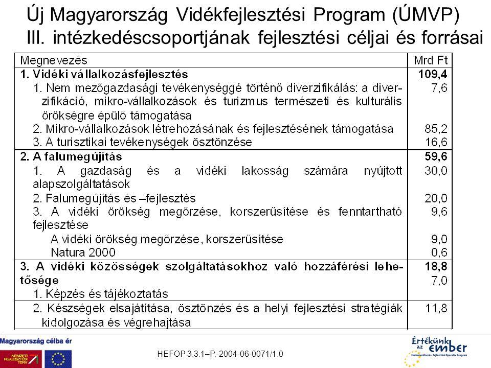 HEFOP 3.3.1–P.-2004-06-0071/1.0 Új Magyarország Vidékfejlesztési Program (ÚMVP) III. intézkedéscsoportjának fejlesztési céljai és forrásai