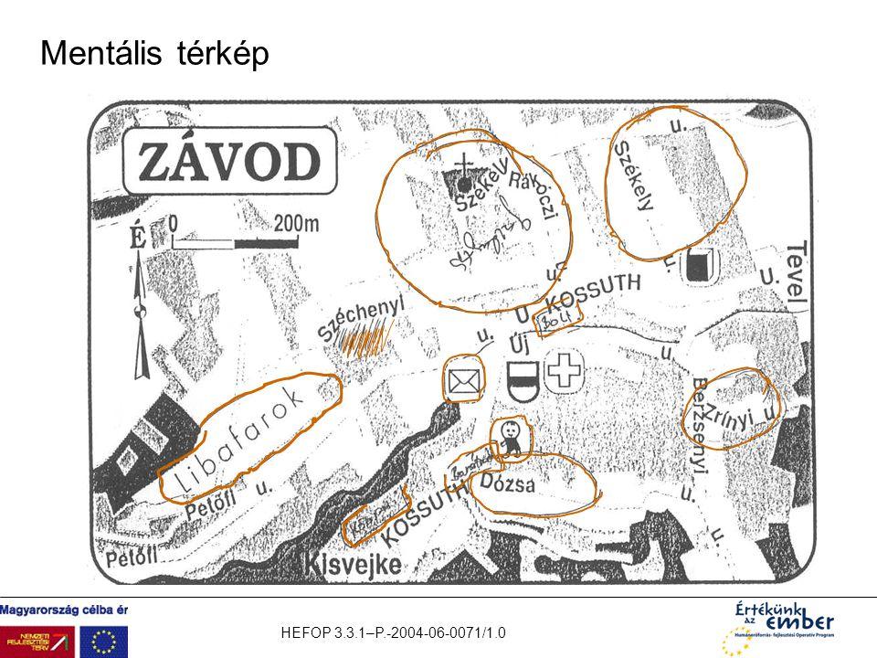 HEFOP 3.3.1–P.-2004-06-0071/1.0 Mentális térkép