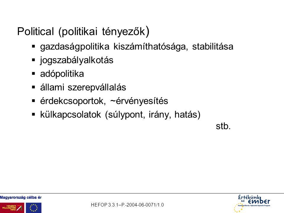 HEFOP 3.3.1–P.-2004-06-0071/1.0 Political (politikai tényezők )  gazdaságpolitika kiszámíthatósága, stabilitása  jogszabályalkotás  adópolitika  á