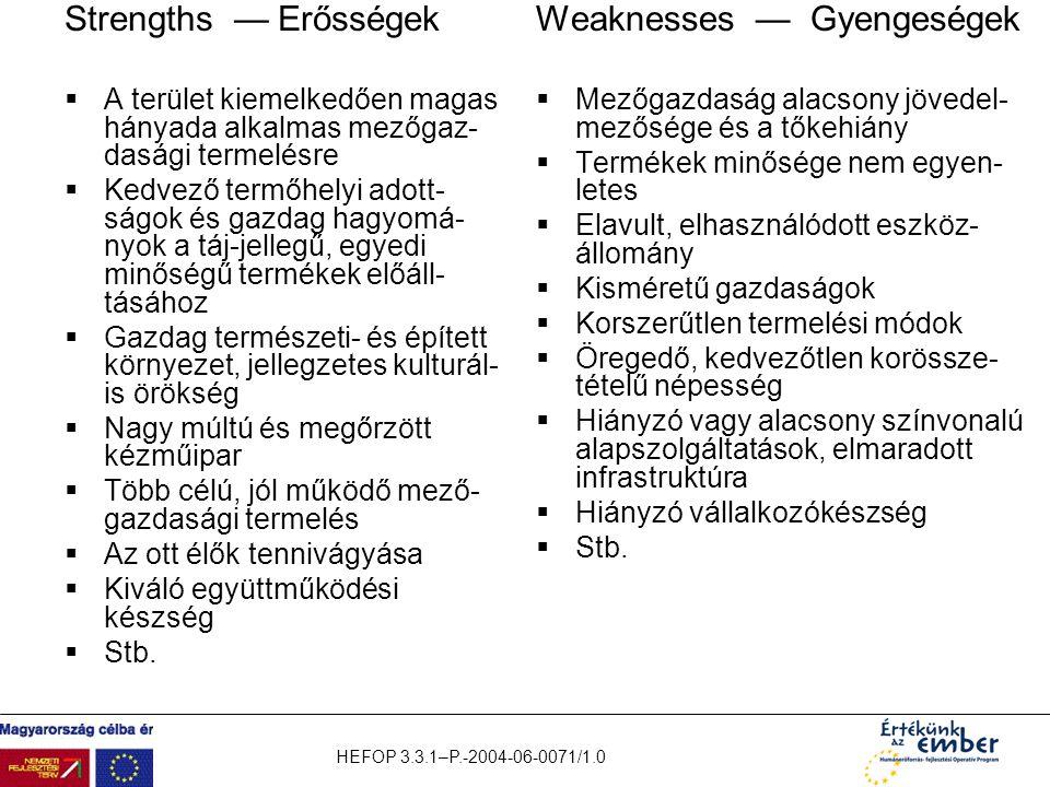 HEFOP 3.3.1–P.-2004-06-0071/1.0 Strengths — Erősségek  A terület kiemelkedően magas hányada alkalmas mezőgaz- dasági termelésre  Kedvező termőhelyi