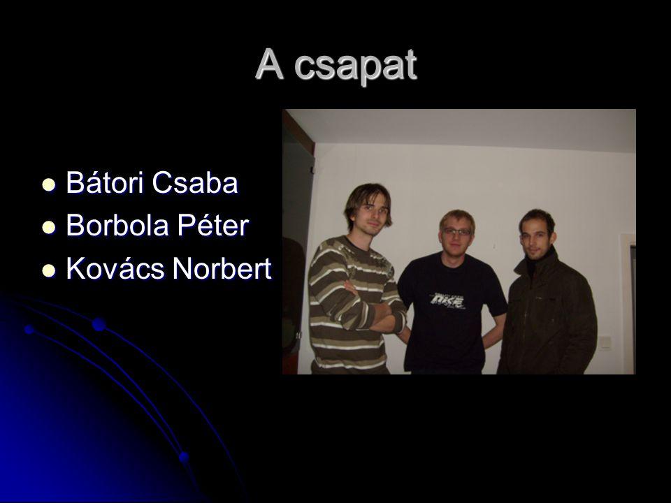A csapat Bátori Csaba Bátori Csaba Borbola Péter Borbola Péter Kovács Norbert Kovács Norbert