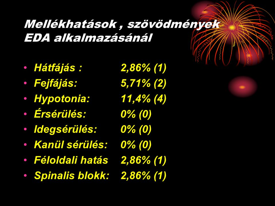 Mellékhatások, szövödmények EDA alkalmazásánál Hátfájás :2,86% (1) Fejfájás:5,71% (2) Hypotonia:11,4% (4) Érsérülés:0% (0) Idegsérülés:0% (0) Kanül sérülés:0% (0) Féloldali hatás 2,86% (1) Spinalis blokk: 2,86% (1)