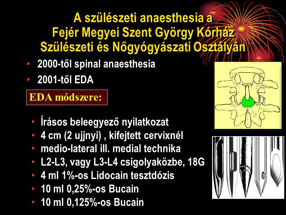 A szülészeti anaesthesia a Fejér Megyei Szent György Kórház Szülészeti és Nőgyógyászati Osztályán 2000-től spinal anaesthesia 2001-től EDA 2000-től spinal anaesthesia 2001-től EDA EDA módszere: Írásos beleegyező nyilatkozat 4 cm (2 ujjnyi), kifejtett cervixnél medio-lateral ill.