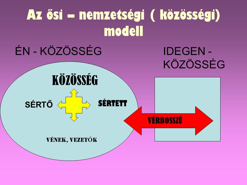Az ősi – nemzetségi ( közösségi) modell ÉN - KÖZÖSSÉGIDEGEN - KÖZÖSSÉG KÖZÖSSÉG VÉNEK, VEZET Ő K SÉRTŐ SÉRTETT VÉRBOSSZÚ