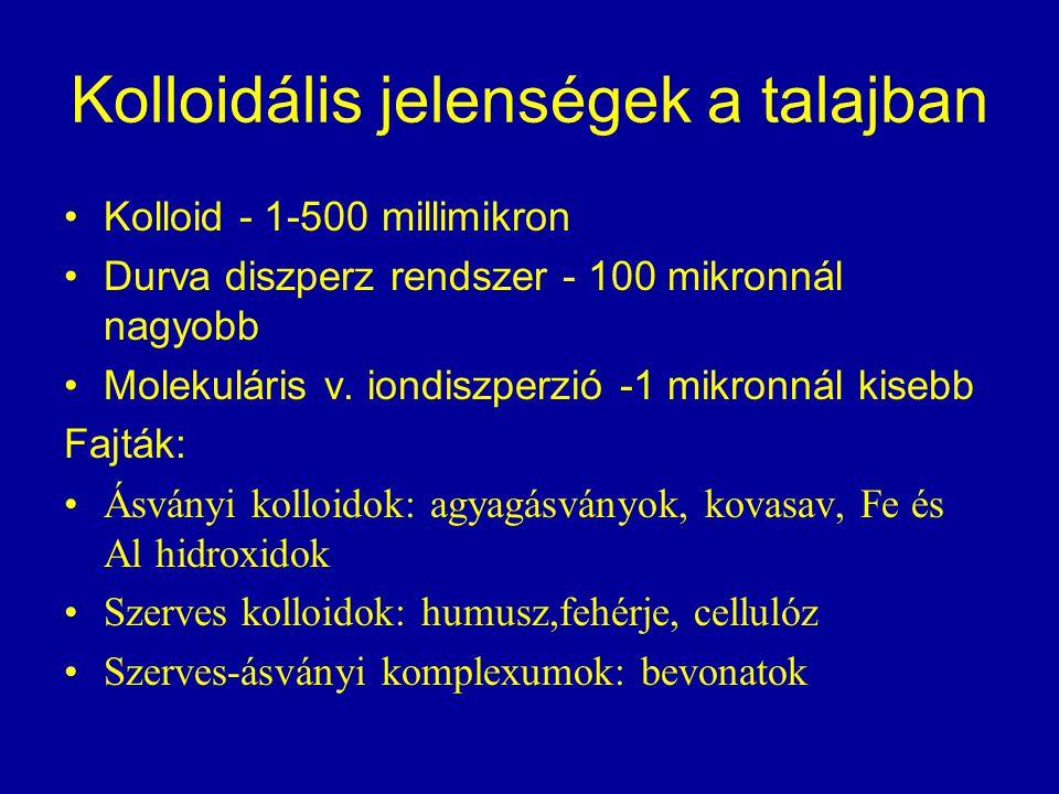 Kolloidális jelenségek a talajban Kolloid - 1-500 millimikron Durva diszperz rendszer - 100 mikronnál nagyobb Molekuláris v. iondiszperzió -1 mikronná