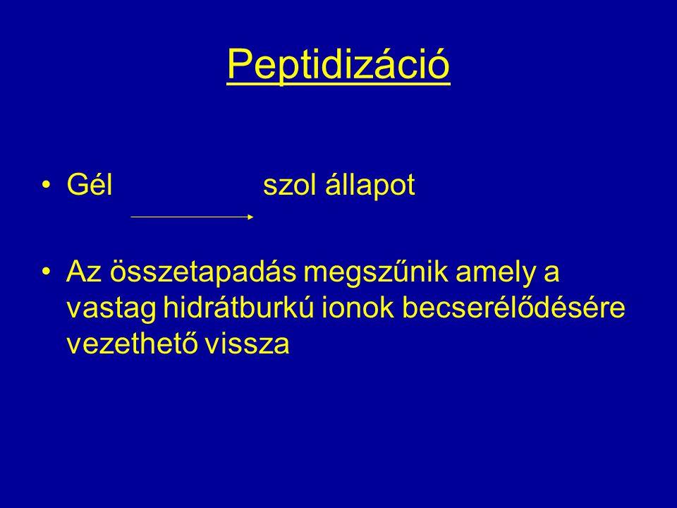 Peptidizáció Gél szol állapot Az összetapadás megszűnik amely a vastag hidrátburkú ionok becserélődésére vezethető vissza