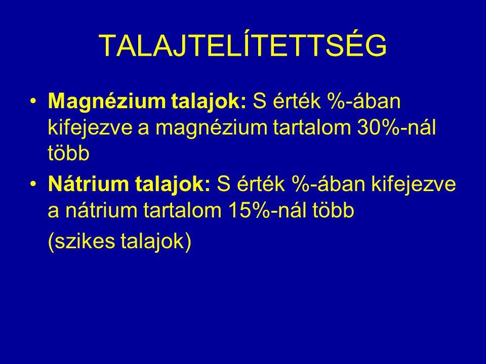 TALAJTELÍTETTSÉG Magnézium talajok: S érték %-ában kifejezve a magnézium tartalom 30%-nál több Nátrium talajok: S érték %-ában kifejezve a nátrium tar