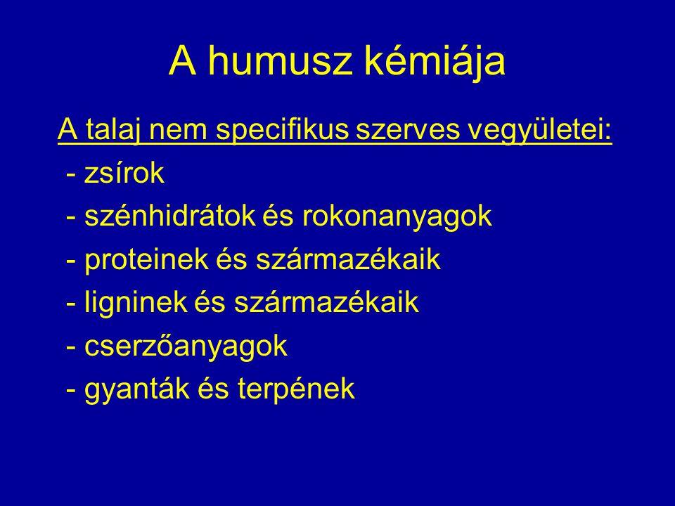 A humusz kémiája A talaj nem specifikus szerves vegyületei: - zsírok - szénhidrátok és rokonanyagok - proteinek és származékaik - ligninek és származé