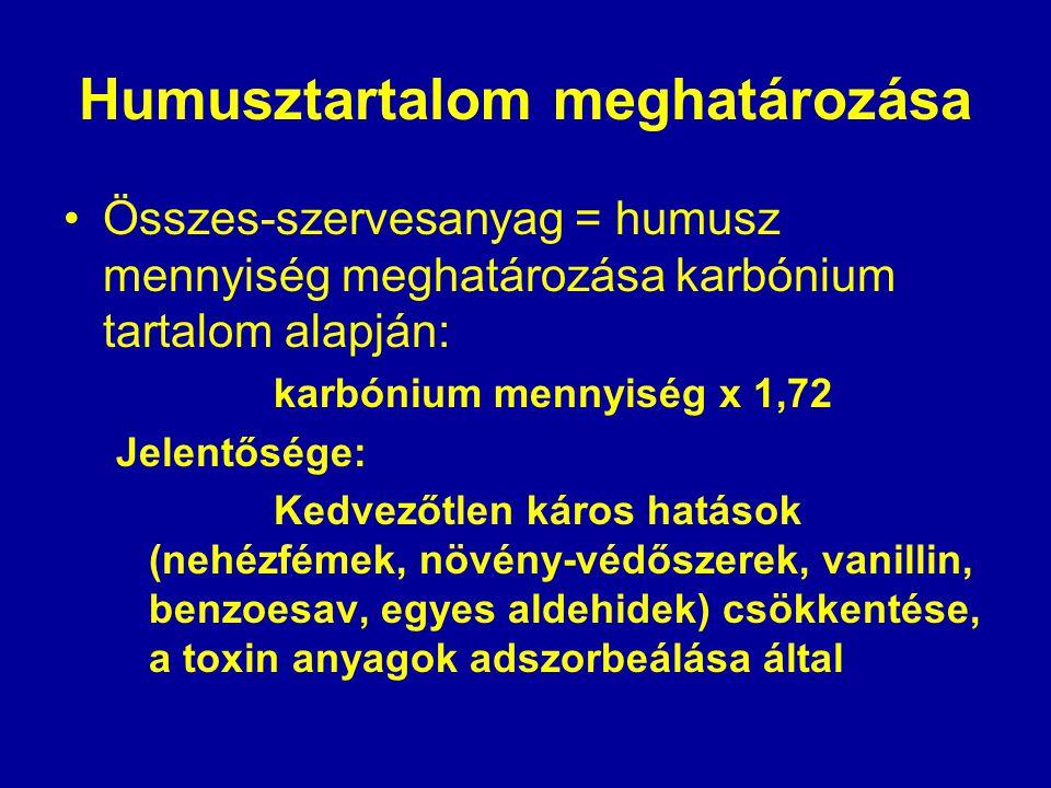 Humusztartalom meghatározása Összes-szervesanyag = humusz mennyiség meghatározása karbónium tartalom alapján: karbónium mennyiség x 1,72 Jelentősége: