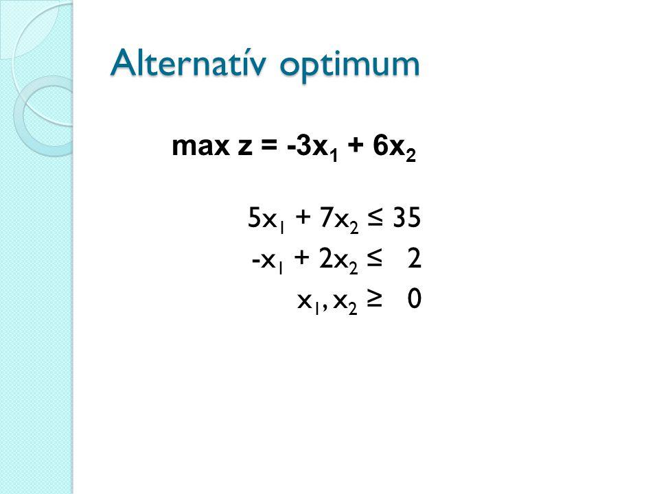 Alternatív optimum 5x 1 + 7x 2 ≤ 35 -x 1 + 2x 2 ≤ 2 x 1, x 2 ≥ 0 max z = -3x 1 + 6x 2