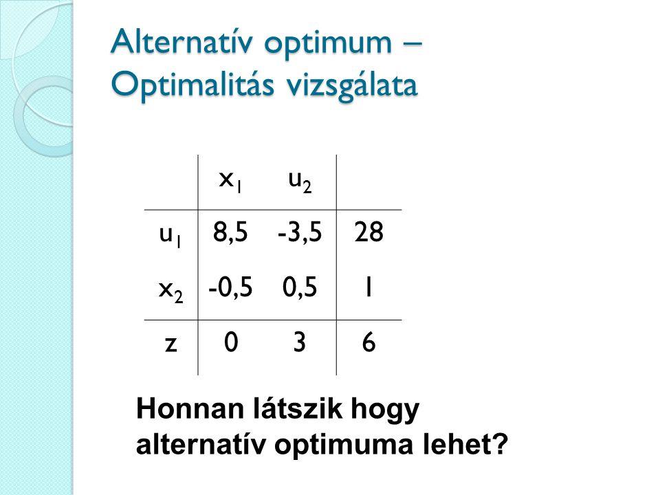 Alternatív optimum – Optimalitás vizsgálata x1x1 u2u2 u1u1 8,5-3,528 x2x2 -0,50,51 z036 Honnan látszik hogy alternatív optimuma lehet?